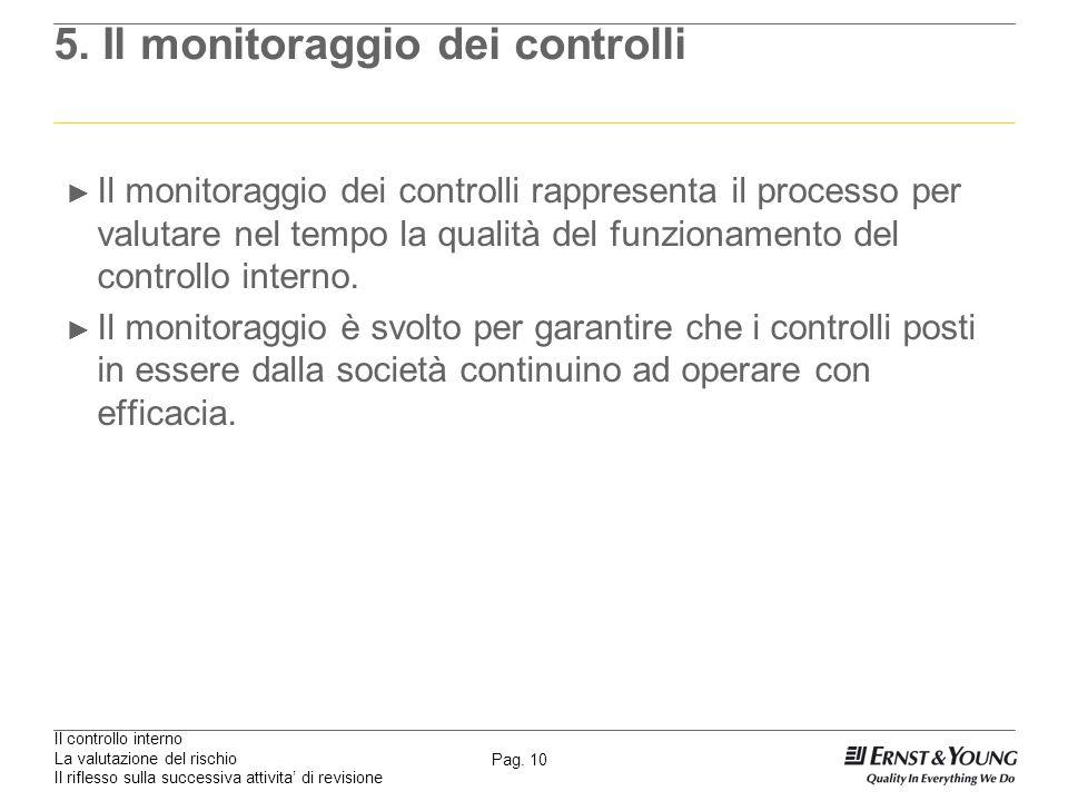 Il controllo interno La valutazione del rischio Il riflesso sulla successiva attivita di revisione Pag. 10 5. Il monitoraggio dei controlli Il monitor