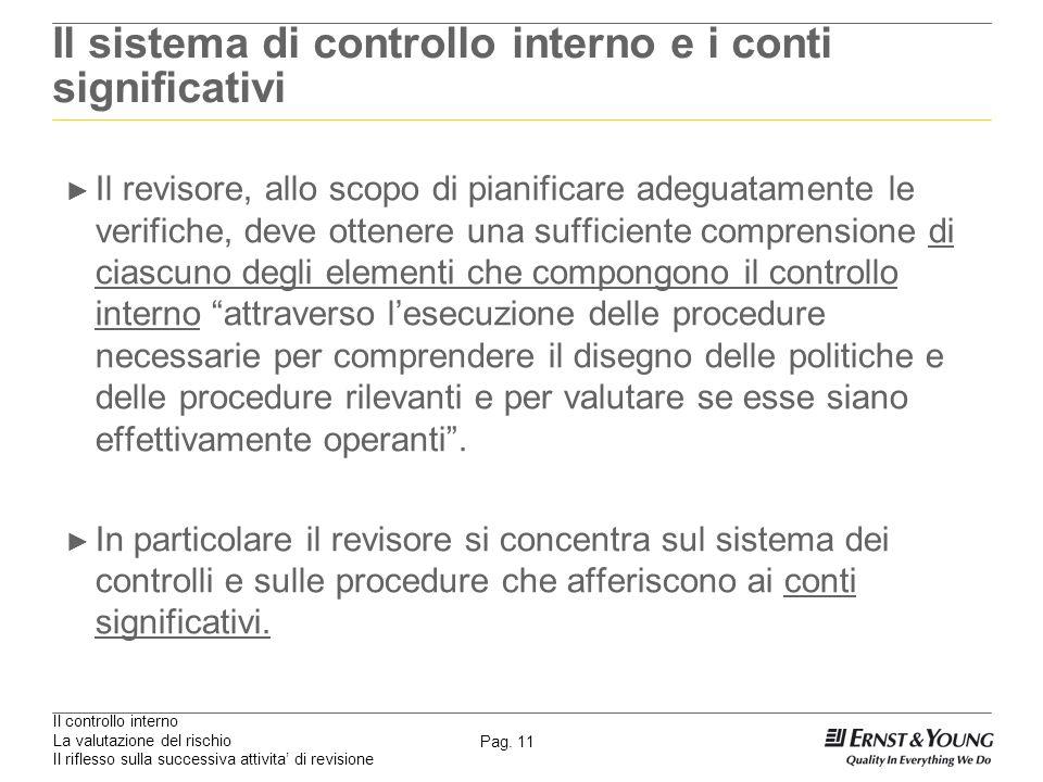 Il controllo interno La valutazione del rischio Il riflesso sulla successiva attivita di revisione Pag. 11 Il sistema di controllo interno e i conti s