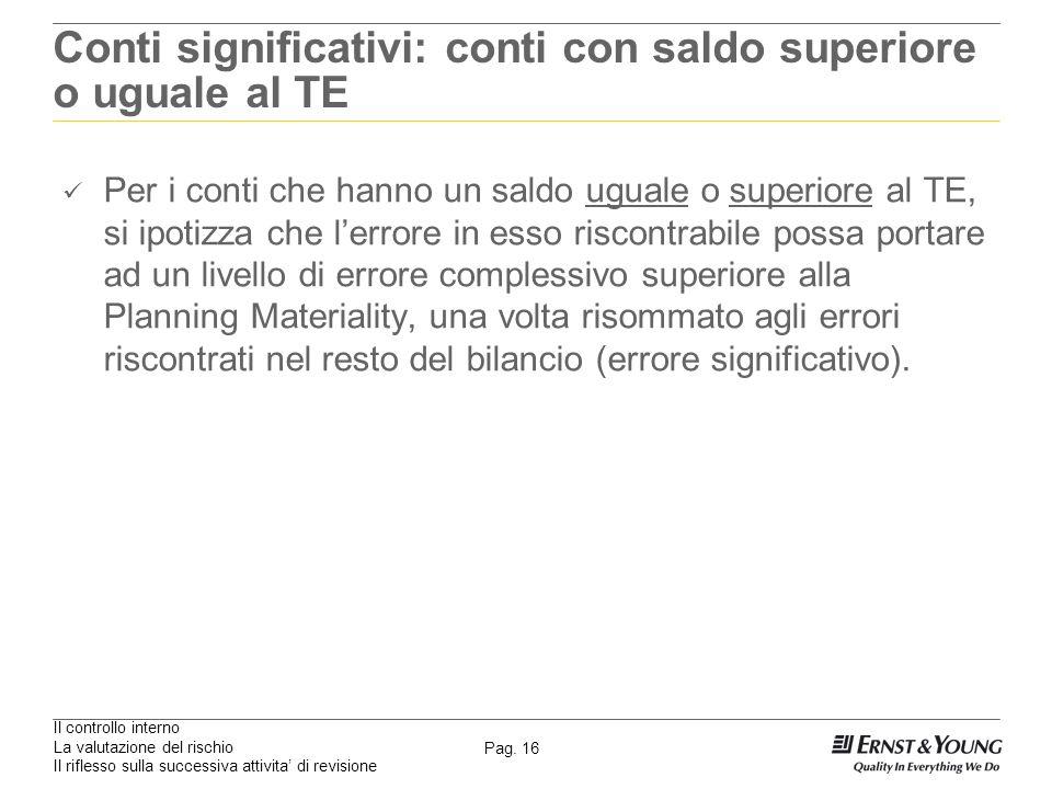 Il controllo interno La valutazione del rischio Il riflesso sulla successiva attivita di revisione Pag. 16 Conti significativi: conti con saldo superi