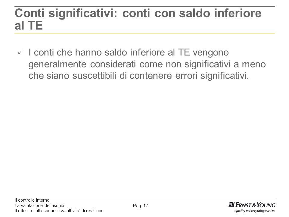 Il controllo interno La valutazione del rischio Il riflesso sulla successiva attivita di revisione Pag. 17 Conti significativi: conti con saldo inferi