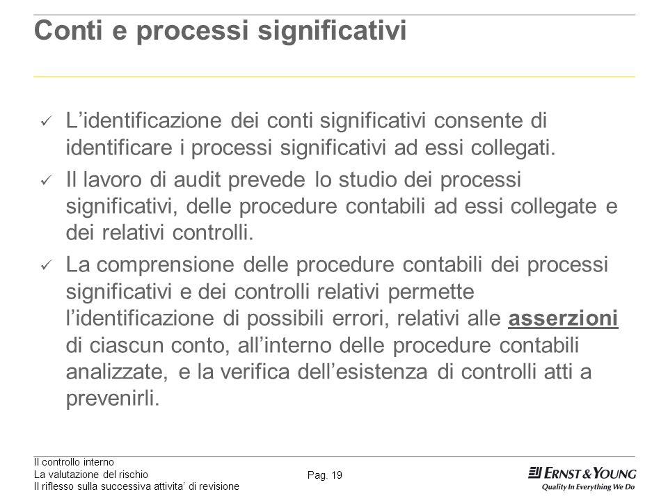 Il controllo interno La valutazione del rischio Il riflesso sulla successiva attivita di revisione Pag. 19 Conti e processi significativi Lidentificaz