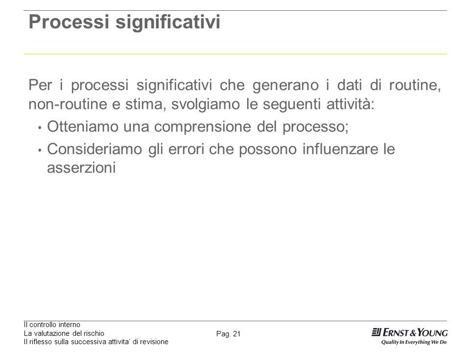 Il controllo interno La valutazione del rischio Il riflesso sulla successiva attivita di revisione Pag. 21 Processi significativi Per i processi signi
