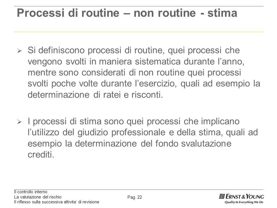 Il controllo interno La valutazione del rischio Il riflesso sulla successiva attivita di revisione Pag. 22 Processi di routine – non routine - stima S
