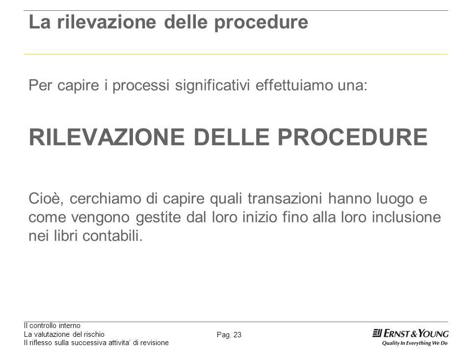 Il controllo interno La valutazione del rischio Il riflesso sulla successiva attivita di revisione Pag. 23 Per capire i processi significativi effettu