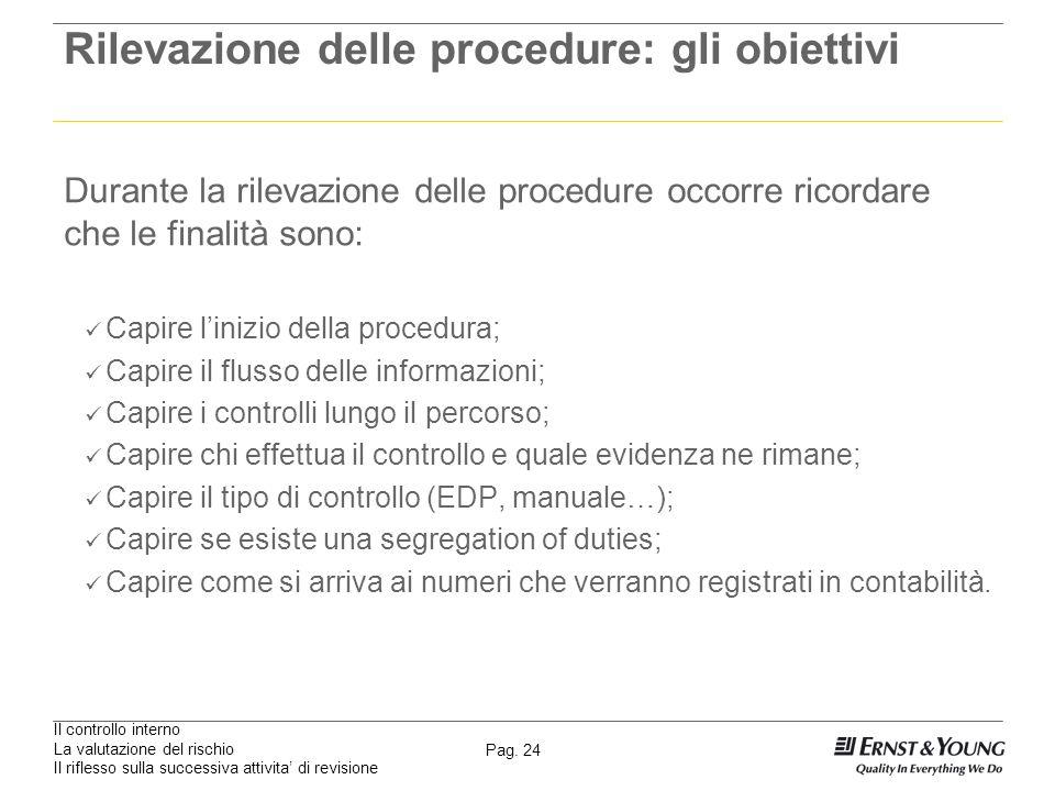 Il controllo interno La valutazione del rischio Il riflesso sulla successiva attivita di revisione Pag. 24 Rilevazione delle procedure: gli obiettivi