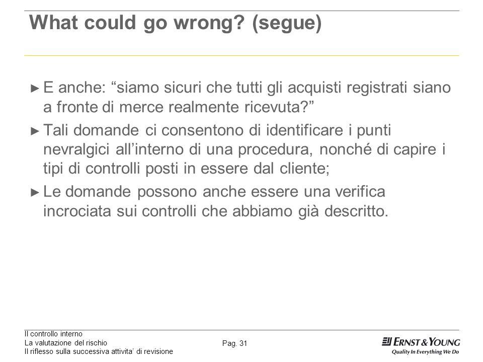 Il controllo interno La valutazione del rischio Il riflesso sulla successiva attivita di revisione Pag. 31 What could go wrong? (segue) E anche: siamo