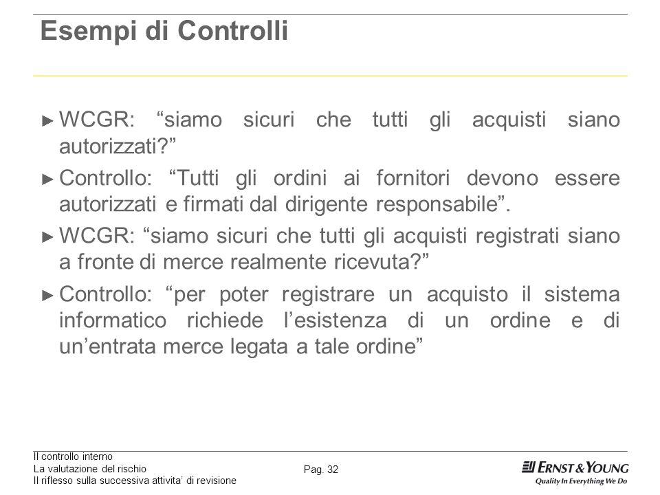 Il controllo interno La valutazione del rischio Il riflesso sulla successiva attivita di revisione Pag. 32 Esempi di Controlli WCGR: siamo sicuri che