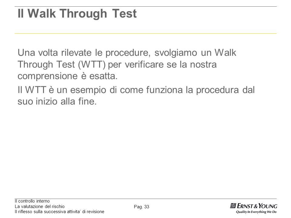 Il controllo interno La valutazione del rischio Il riflesso sulla successiva attivita di revisione Pag. 33 Il Walk Through Test Una volta rilevate le