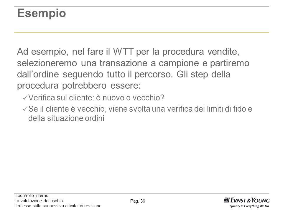 Il controllo interno La valutazione del rischio Il riflesso sulla successiva attivita di revisione Pag. 36 Esempio Ad esempio, nel fare il WTT per la