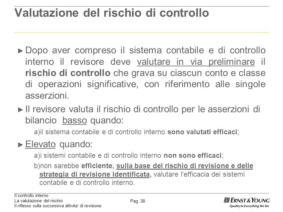Il controllo interno La valutazione del rischio Il riflesso sulla successiva attivita di revisione Pag. 38 Valutazione del rischio di controllo Dopo a