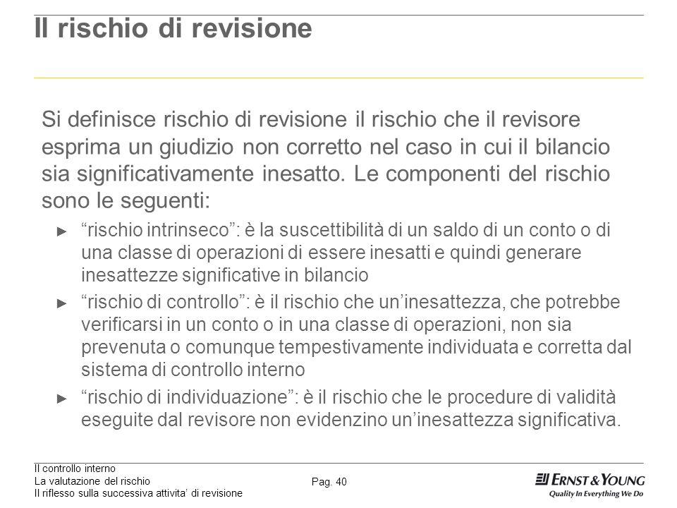 Il controllo interno La valutazione del rischio Il riflesso sulla successiva attivita di revisione Pag. 40 Il rischio di revisione Si definisce rischi