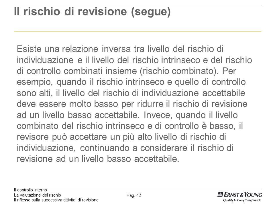 Il controllo interno La valutazione del rischio Il riflesso sulla successiva attivita di revisione Pag. 42 Esiste una relazione inversa tra livello de