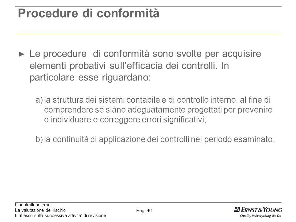 Il controllo interno La valutazione del rischio Il riflesso sulla successiva attivita di revisione Pag. 46 Procedure di conformità Le procedure di con
