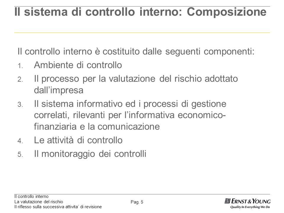Il controllo interno La valutazione del rischio Il riflesso sulla successiva attivita di revisione Pag. 5 Il sistema di controllo interno: Composizion