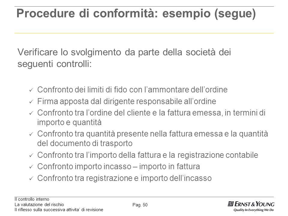 Il controllo interno La valutazione del rischio Il riflesso sulla successiva attivita di revisione Pag. 50 Procedure di conformità: esempio (segue) Ve