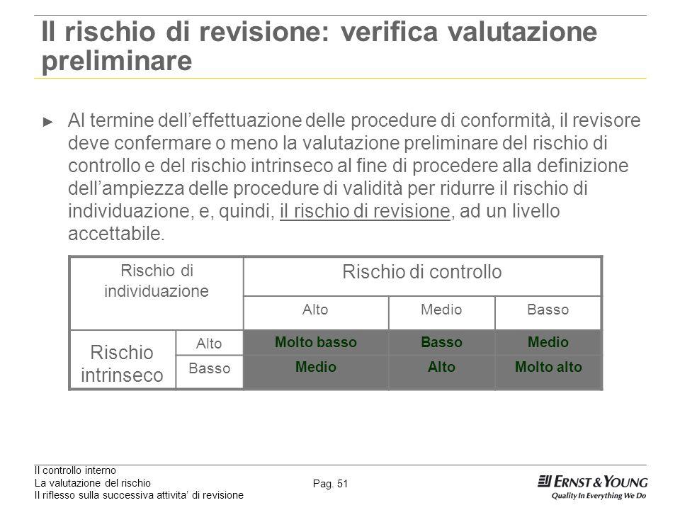 Il controllo interno La valutazione del rischio Il riflesso sulla successiva attivita di revisione Pag. 51 Il rischio di revisione: verifica valutazio