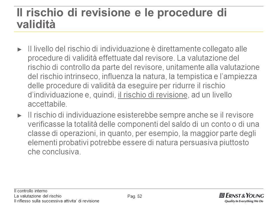 Il controllo interno La valutazione del rischio Il riflesso sulla successiva attivita di revisione Pag. 52 Il rischio di revisione e le procedure di v