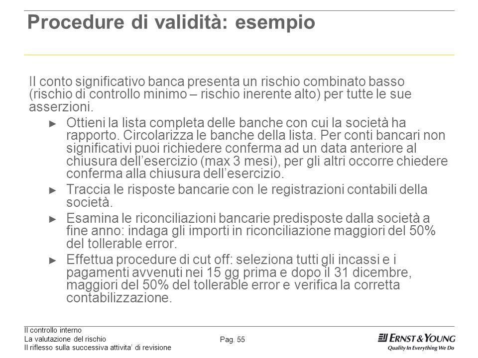 Il controllo interno La valutazione del rischio Il riflesso sulla successiva attivita di revisione Pag. 55 Procedure di validità: esempio Il conto sig