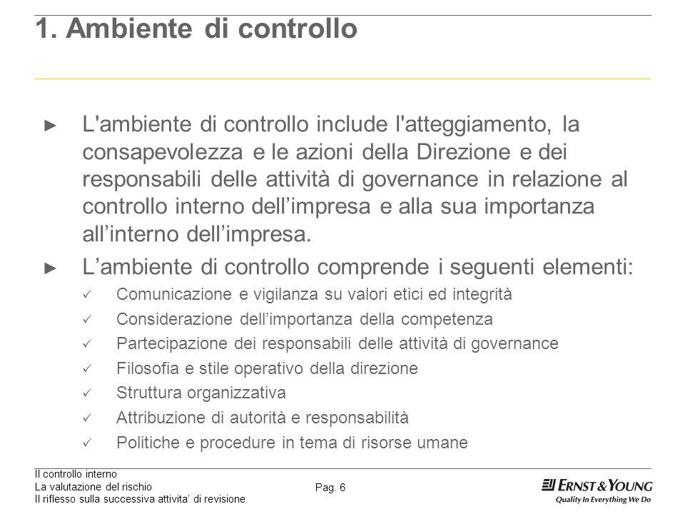 Il controllo interno La valutazione del rischio Il riflesso sulla successiva attivita di revisione Pag. 6 1. Ambiente di controllo L'ambiente di contr