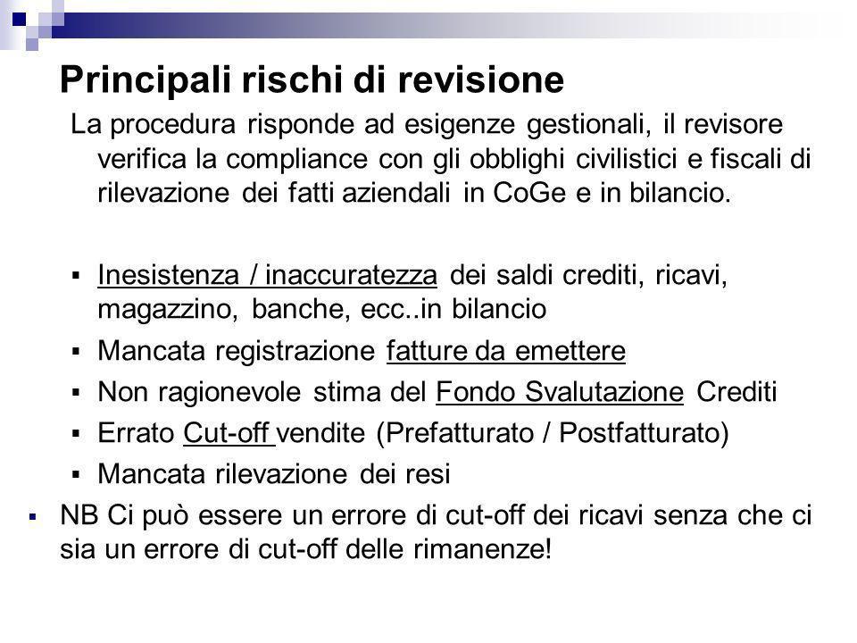 Principali rischi di revisione La procedura risponde ad esigenze gestionali, il revisore verifica la compliance con gli obblighi civilistici e fiscali