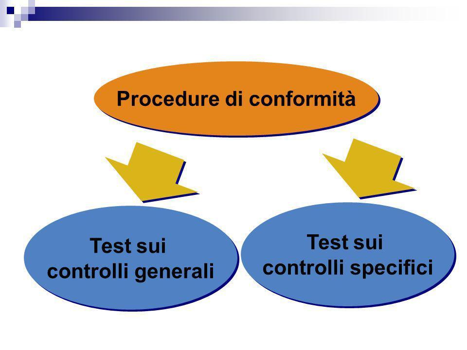 Test sui controlli specifici Test sui controlli specifici Procedure di conformità Test sui controlli generali Test sui controlli generali