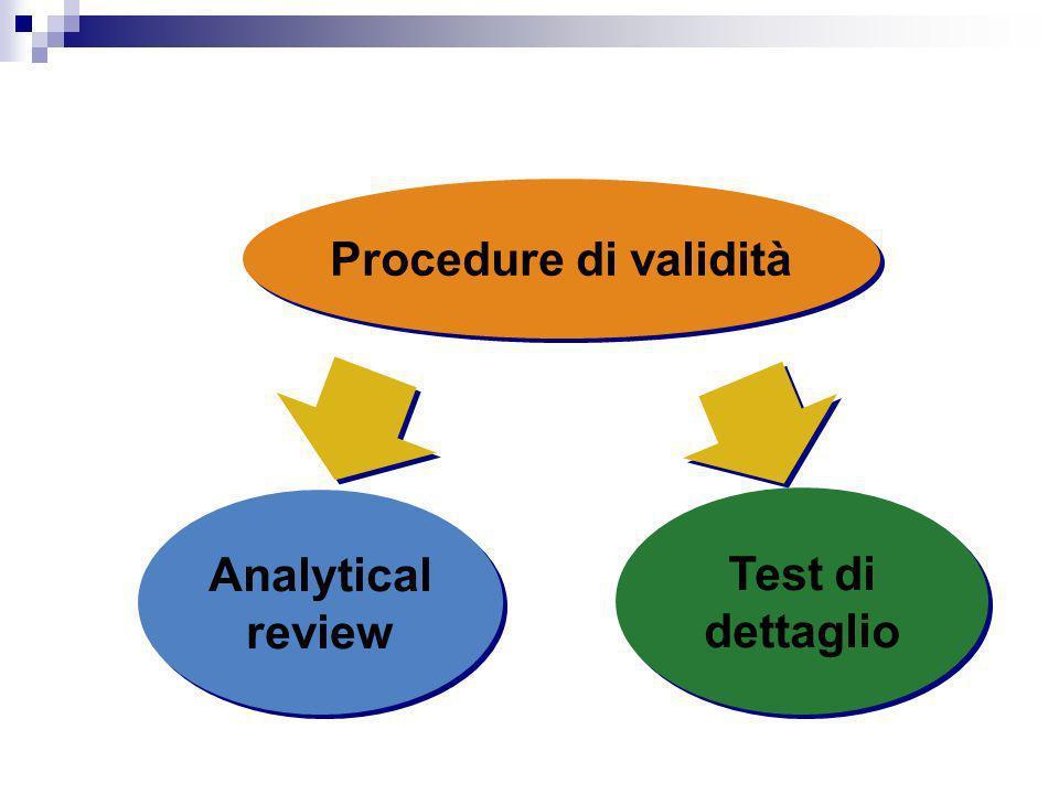 Analytical review Analytical review Test di dettaglio Test di dettaglio Procedure di validità