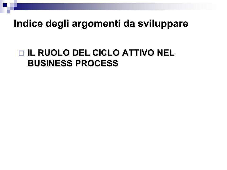 Indice degli argomenti da sviluppare IL RUOLO DEL CICLO ATTIVO NEL BUSINESS PROCESS IL RUOLO DEL CICLO ATTIVO NEL BUSINESS PROCESS