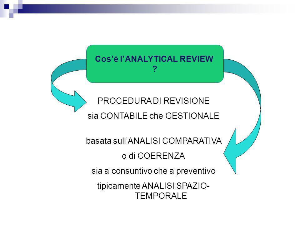 PROCEDURA DI REVISIONE sia CONTABILE che GESTIONALE basata sullANALISI COMPARATIVA o di COERENZA sia a consuntivo che a preventivo tipicamente ANALISI