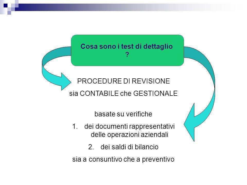 PROCEDURE DI REVISIONE sia CONTABILE che GESTIONALE basate su verifiche 1.dei documenti rappresentativi delle operazioni aziendali 2.dei saldi di bila