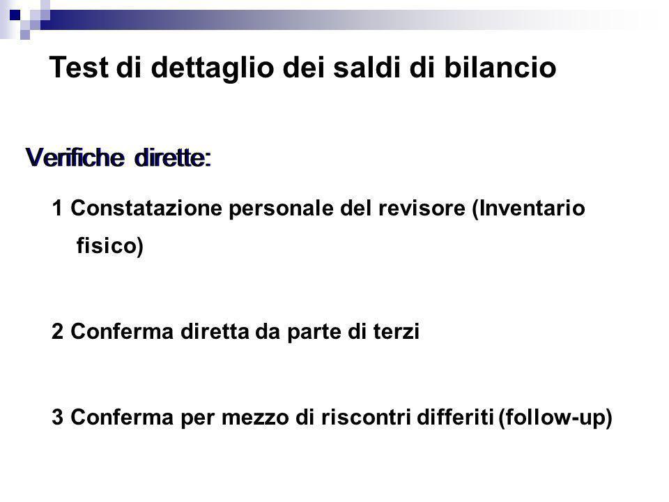 1 Constatazione personale del revisore (Inventario fisico) 2 Conferma diretta da parte di terzi 3 Conferma per mezzo di riscontri differiti (follow-up