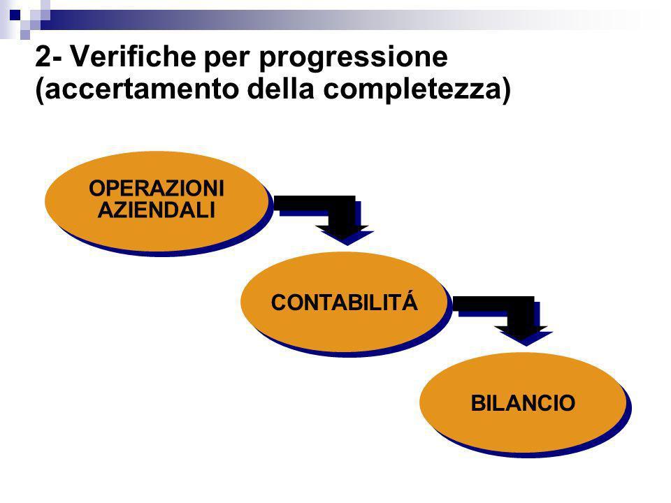 OPERAZIONI AZIENDALI CONTABILITÁ BILANCIO 2- Verifiche per progressione (accertamento della completezza)