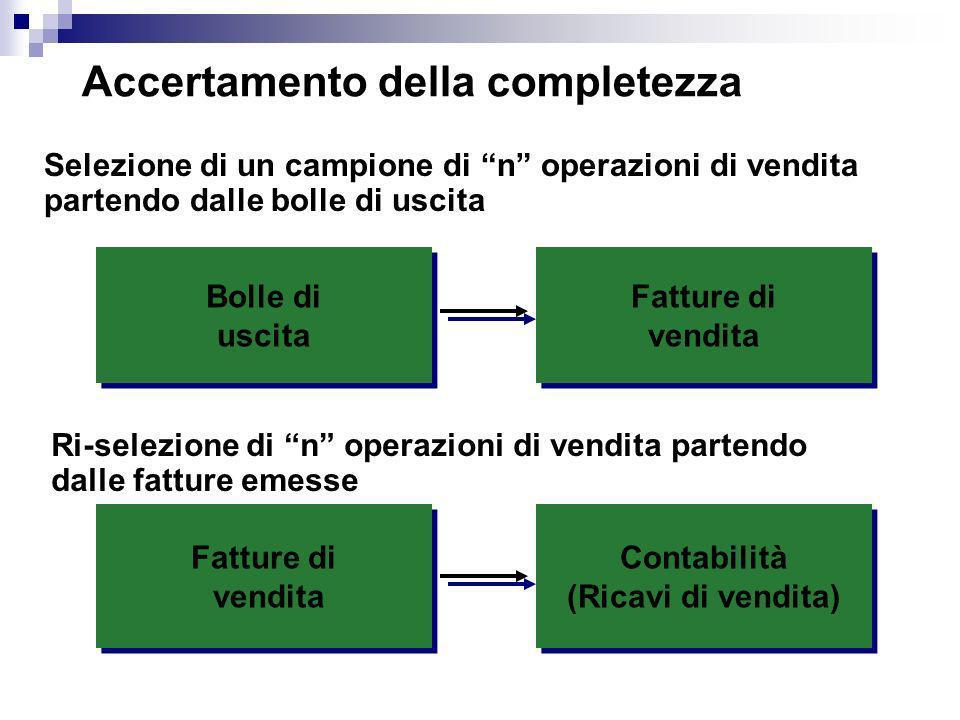 Accertamento della completezza Bolle di uscita Bolle di uscita Selezione di un campione di n operazioni di vendita partendo dalle bolle di uscita Fatt