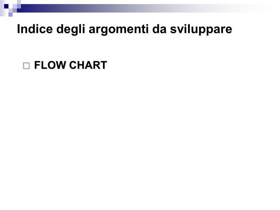 Indice degli argomenti da sviluppare FLOW CHART FLOW CHART