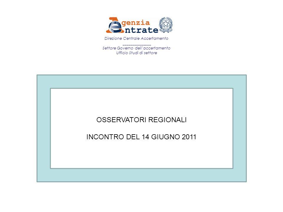 Direzione Centrale Accertamento ______________ Settore Governo dellaccertamento Ufficio Studi di settore OSSERVATORI REGIONALI INCONTRO DEL 14 GIUGNO
