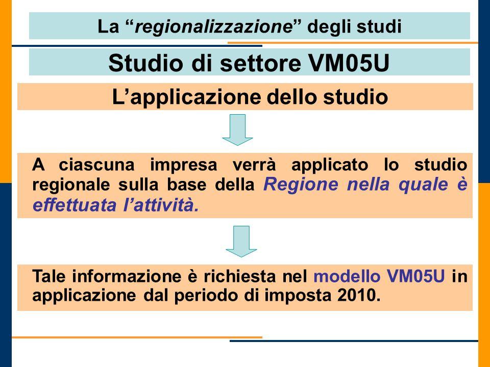 Studio di settore VM05U Lapplicazione dello studio Tale informazione è richiesta nel modello VM05U in applicazione dal periodo di imposta 2010. A cias