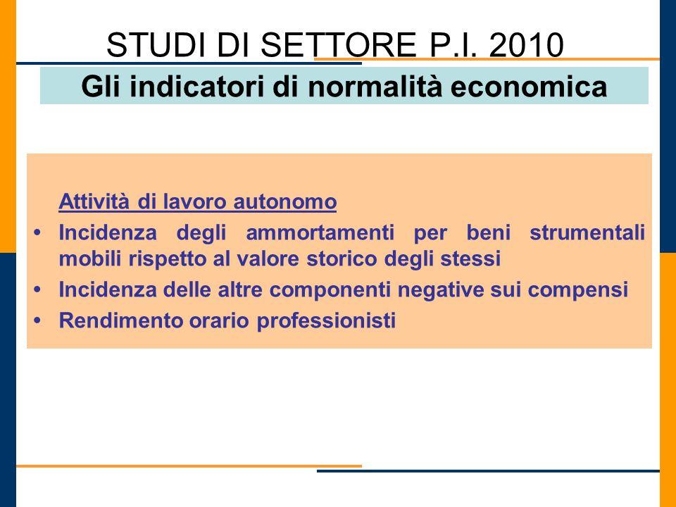 STUDI DI SETTORE P.I. 2010 Gli indicatori di normalità economica Attività di lavoro autonomo Incidenza degli ammortamenti per beni strumentali mobili