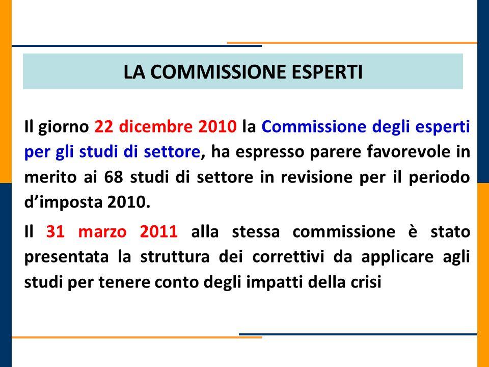 LA COMMISSIONE ESPERTI Il giorno 22 dicembre 2010 la Commissione degli esperti per gli studi di settore, ha espresso parere favorevole in merito ai 68