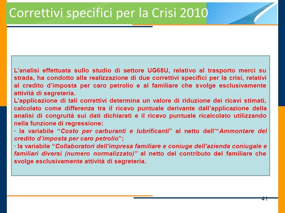 41 Correttivi specifici per la Crisi 2010 Lanalisi effettuata sullo studio di settore UG68U, relativo al trasporto merci su strada, ha condotto alla r
