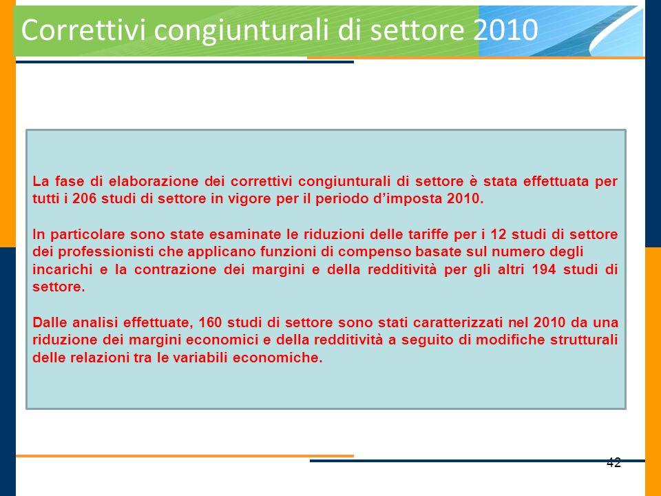 42 Correttivi congiunturali di settore 2010 La fase di elaborazione dei correttivi congiunturali di settore è stata effettuata per tutti i 206 studi d