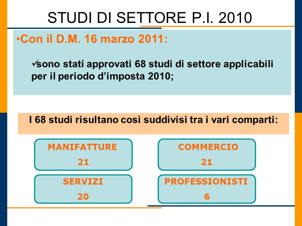 STUDI DI SETTORE P.I. 2010 I 68 studi risultano così suddivisi tra i vari comparti: MANIFATTURE 21 SERVIZI 20 COMMERCIO 21 PROFESSIONISTI 6 Con il D.M