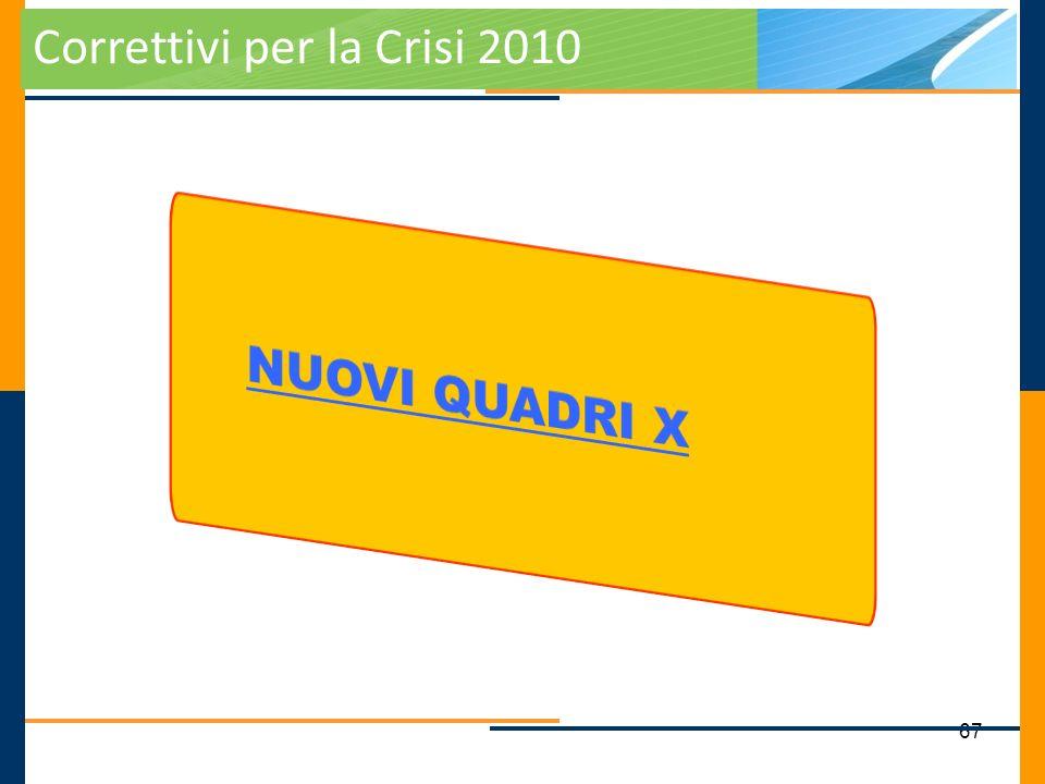 67 Correttivi per la Crisi 2010