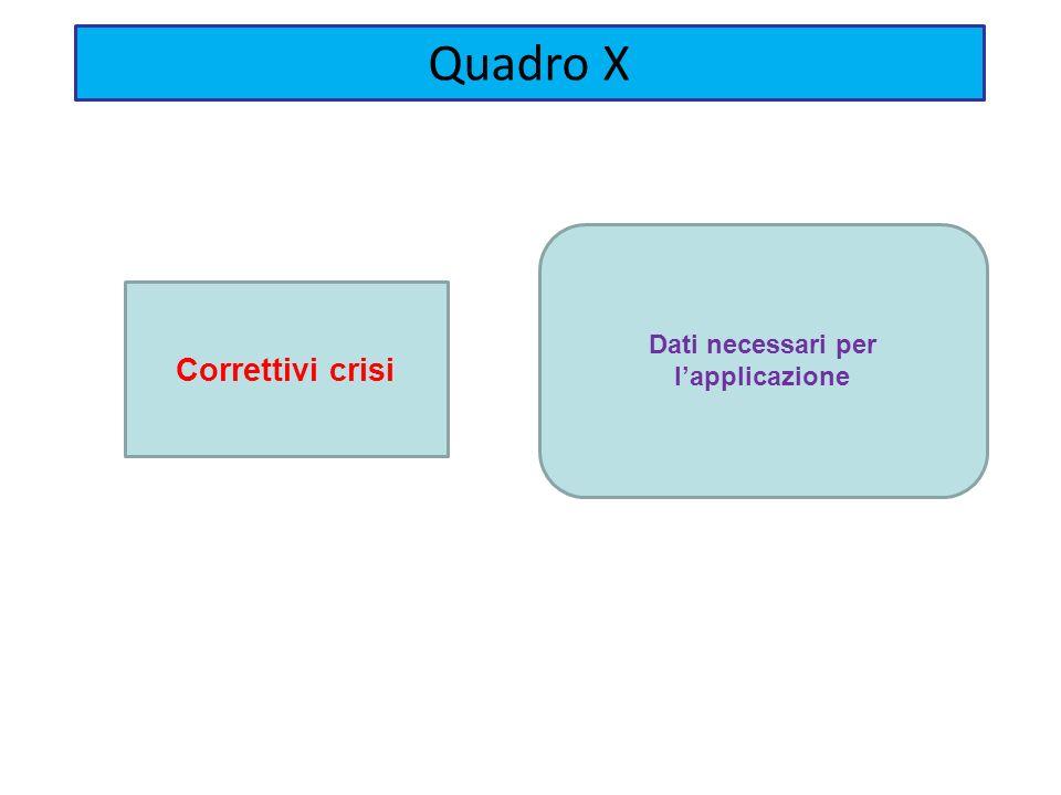 Correttivi crisi Dati necessari per lapplicazione Quadro X
