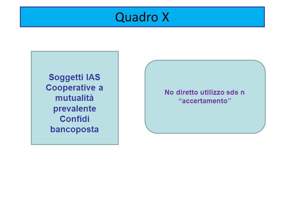 Soggetti IAS Cooperative a mutualità prevalente Confidi bancoposta No diretto utilizzo sds n accertamento Quadro X