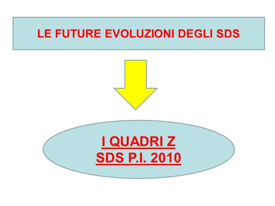 I QUADRI Z SDS P.I. 2010 LE FUTURE EVOLUZIONI DEGLI SDS