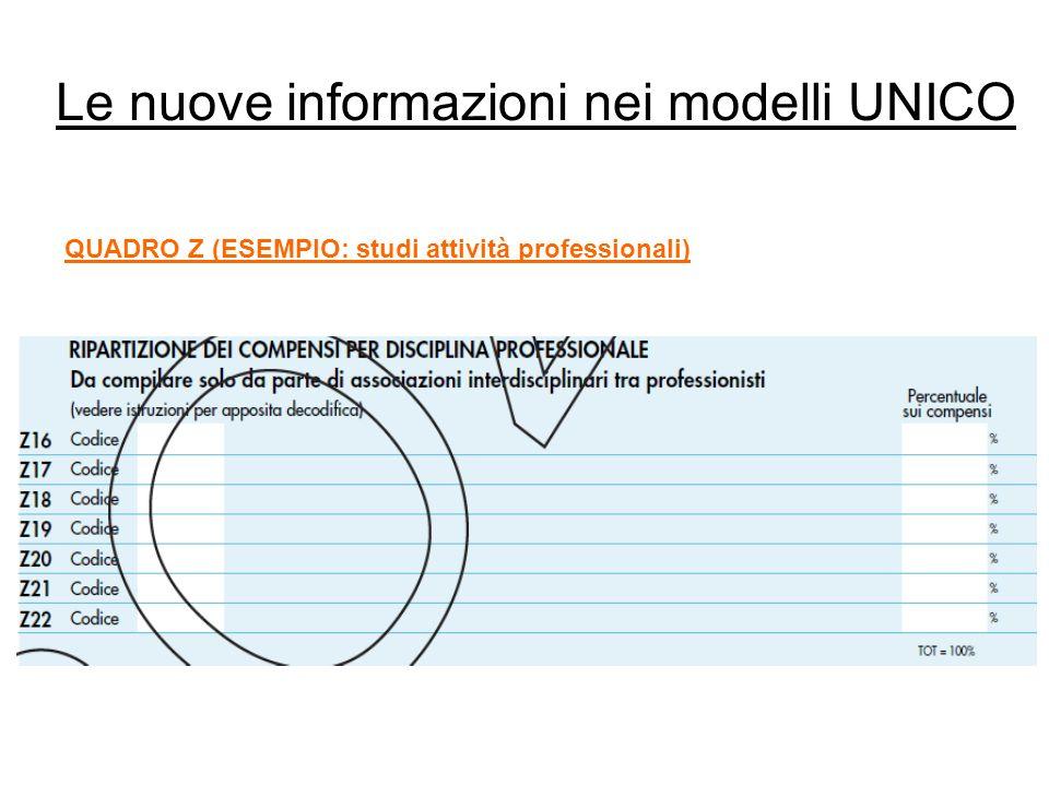 Le nuove informazioni nei modelli UNICO QUADRO Z (ESEMPIO: studi attività professionali)