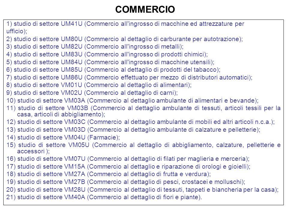 1) studio di settore UM41U (Commercio all'ingrosso di macchine ed attrezzature per ufficio); 2) studio di settore UM80U (Commercio al dettaglio di car