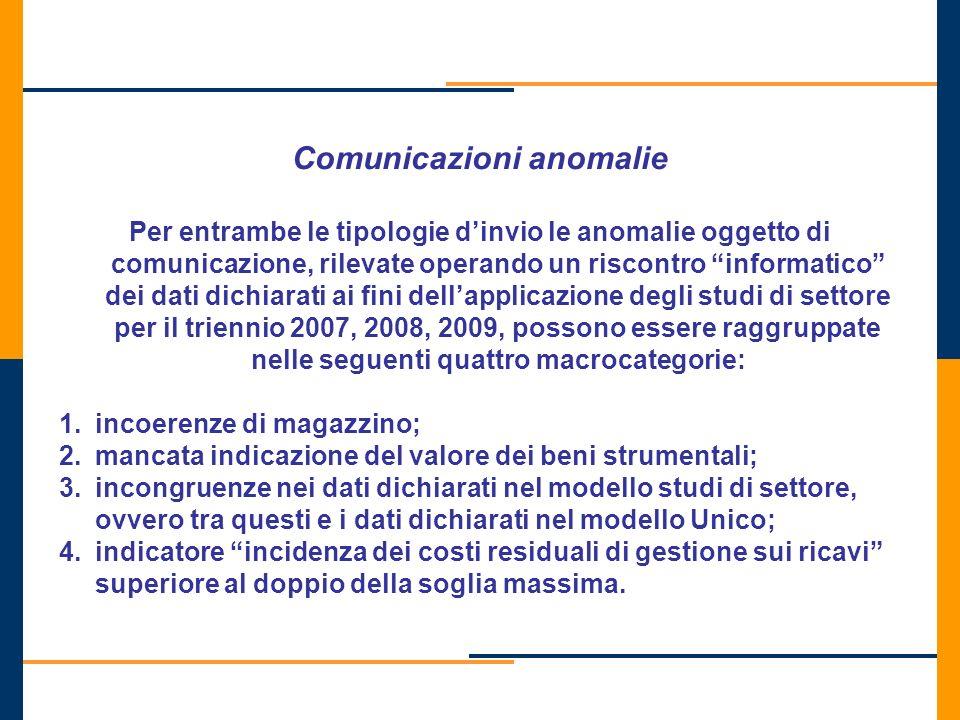 Comunicazioni anomalie Per entrambe le tipologie dinvio le anomalie oggetto di comunicazione, rilevate operando un riscontro informatico dei dati dich