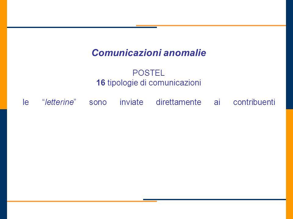 Comunicazioni anomalie POSTEL 16 tipologie di comunicazioni le letterine sono inviate direttamente ai contribuenti