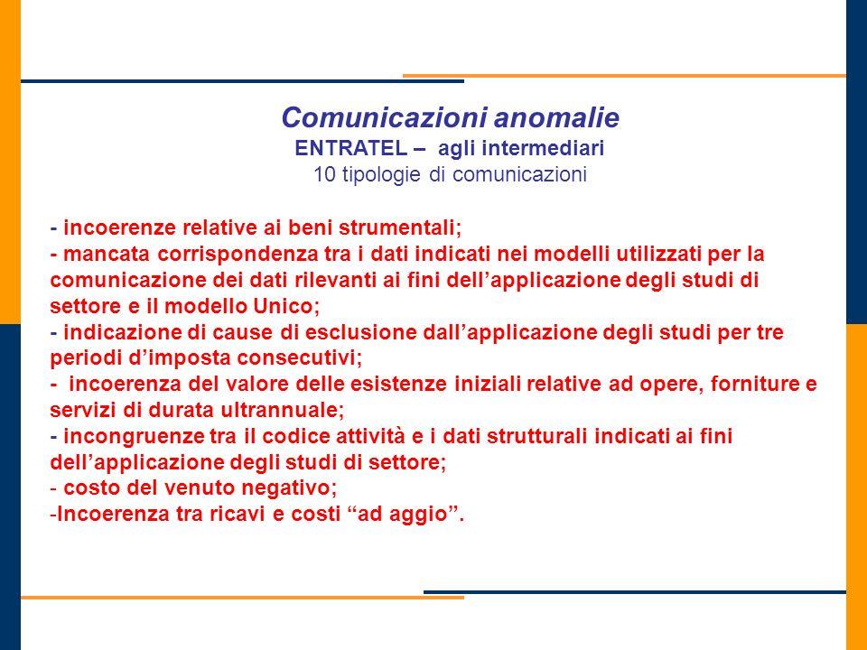 Comunicazioni anomalie ENTRATEL – agli intermediari 10 tipologie di comunicazioni - incoerenze relative ai beni strumentali; - mancata corrispondenza