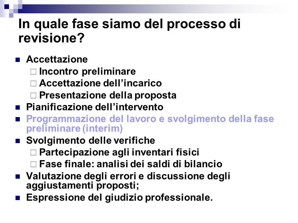 Accettazione Incontro preliminare Accettazione dellincarico Presentazione della proposta Pianificazione dellintervento Programmazione del lavoro e svo